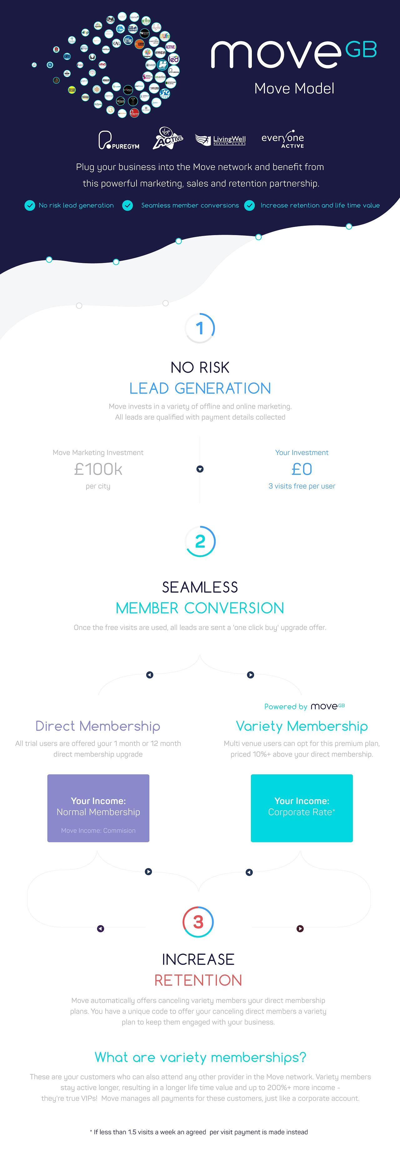Infographic-Membership.jpg